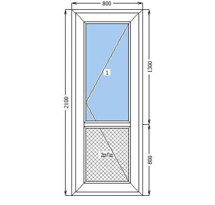 Конструкція і фурнітура для вхідних дверей